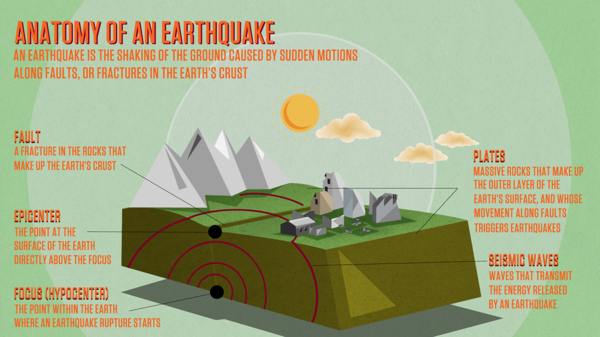 earthquakes facts