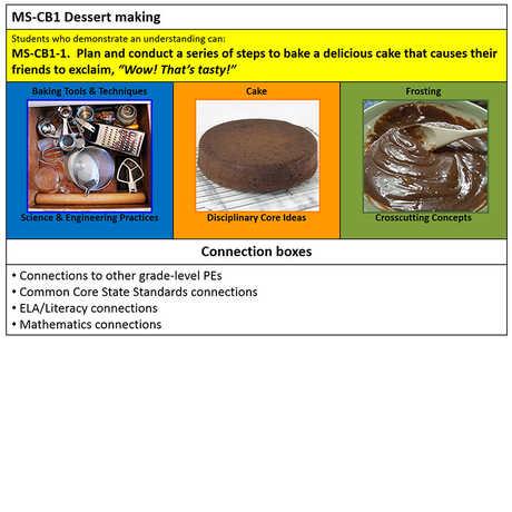 cake metaphor