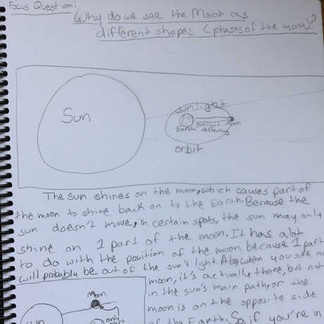 A Science Notebook Story: Investigating Moon Phases