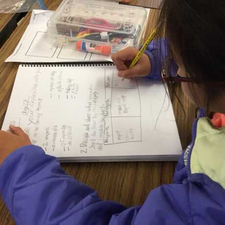 Reflecting on Content Learned | Science Notebook Corner