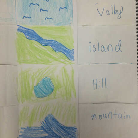 Landforms with pictures