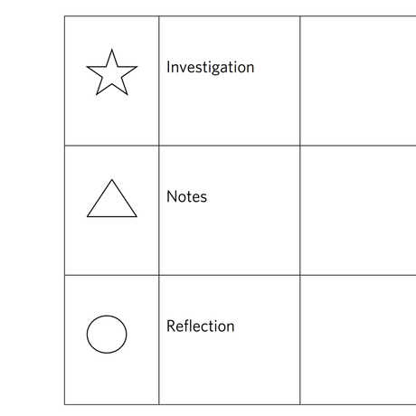 Lesson Plan | Organizing Your Science Notebook
