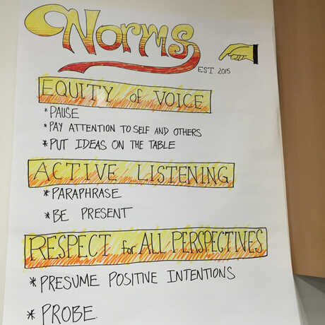 Example norms