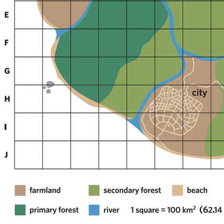 conservation island worksheet