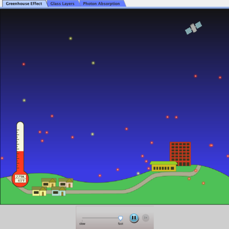 PhET Greenhouse Gases Simulation