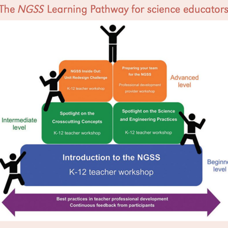 NGSS Pathways for Educators