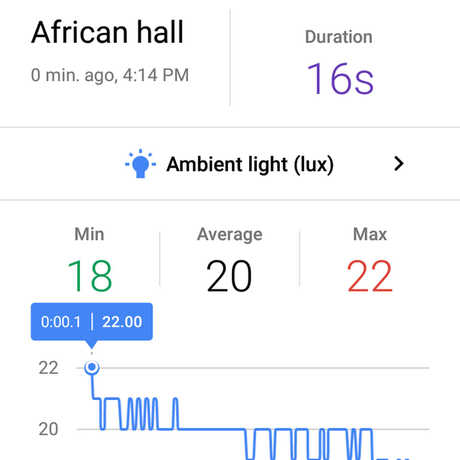 google science journal african hall