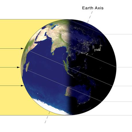Diagram of winter solstice
