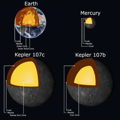 Exoplanet interiors
