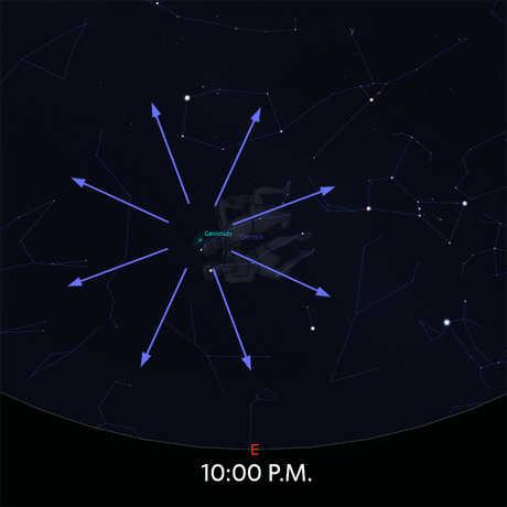 Diagram of Geminid meteor shower