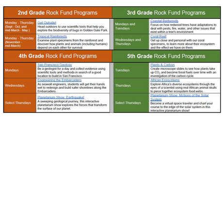 Rock Program Flyer Chart for 2019-2020