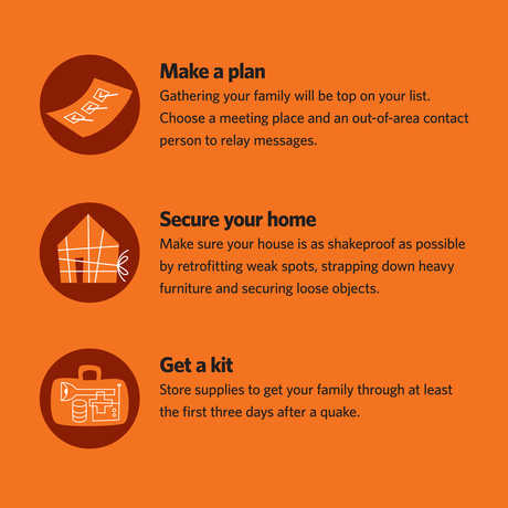 Six Steps to Stay Safe; ©2012 California Academy of Sciences