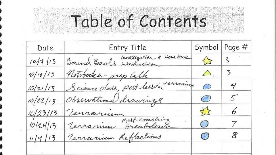 Table Of Contents Template. Text Styles Are Predefined. Table Of
