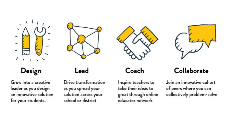 Innovative Classroom Design ~ Ideo teachers guild fellowship california academy of