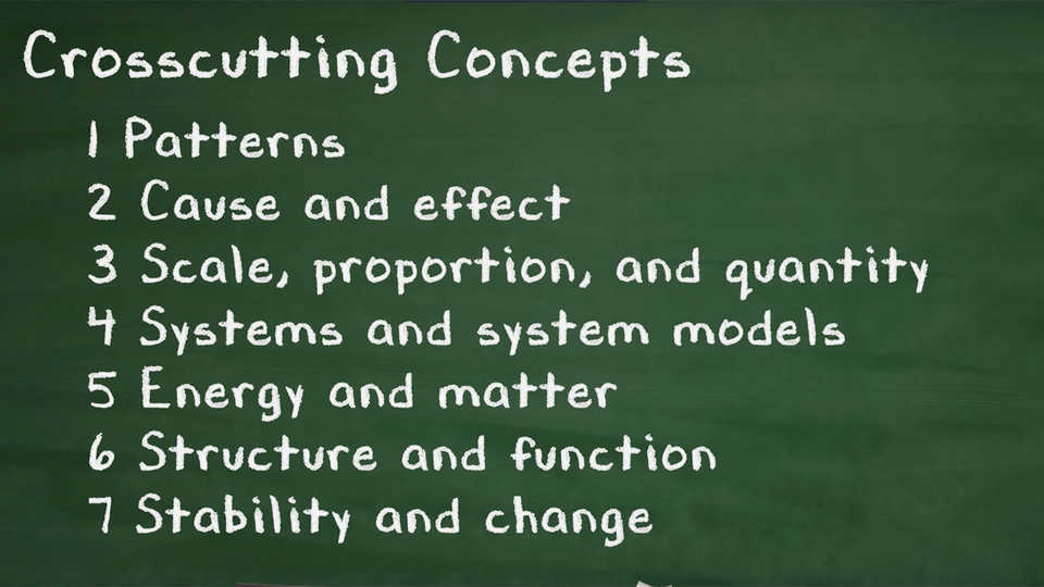 Image result for crosscutting concepts