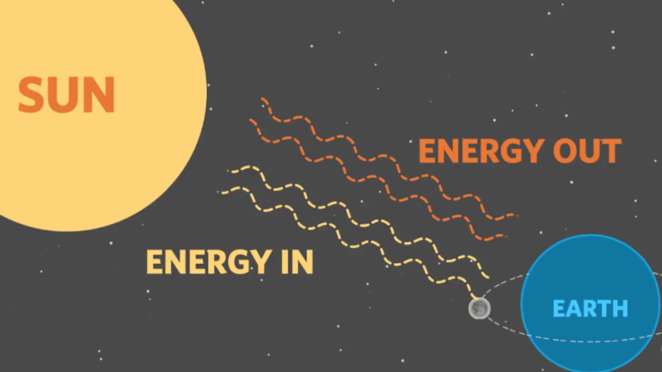 Video: Earth's Delicate Energy Balance | California Academy of Sciences