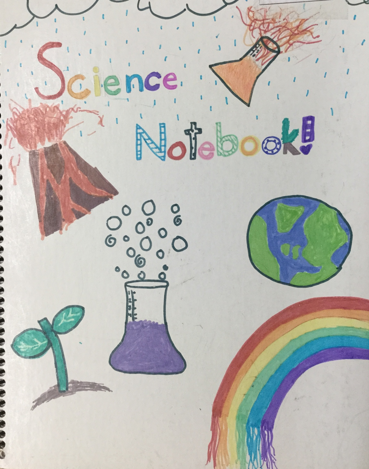 6th Grade Science Classroom Decorations ~ Lesson plan decorate your science notebook
