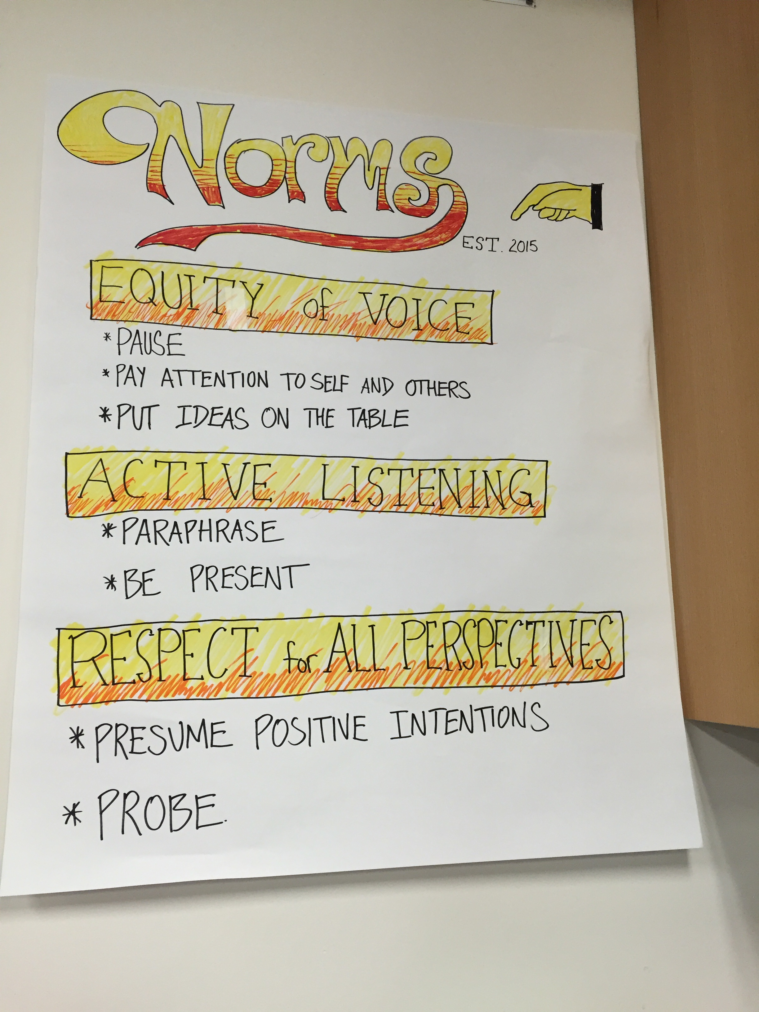 Norms And Notebooks Science Notebook Corner
